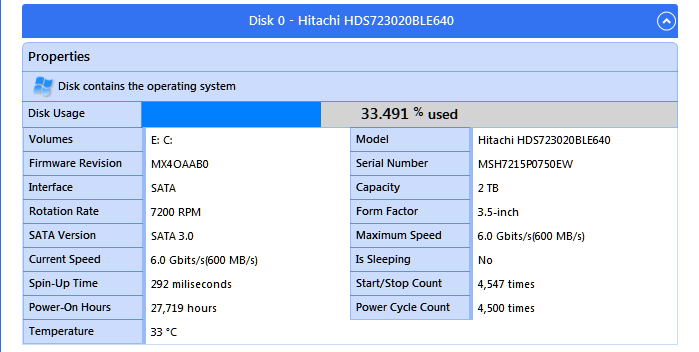 Monitor hard disk S.M.A.R.T. data